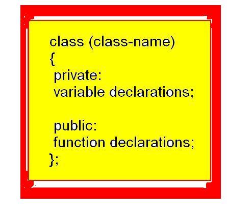 A common class declaration format in C++