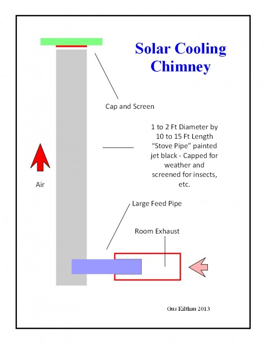 Solar chimney diagram prepared using the Logo Editing feature of Serif PagePlus X5