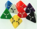 Throwing Sums on a Pair of 4-Sided Dice (D4 or Tetrahedral Dice)