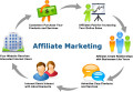 Affiliate Marketing Program - How To Get Started