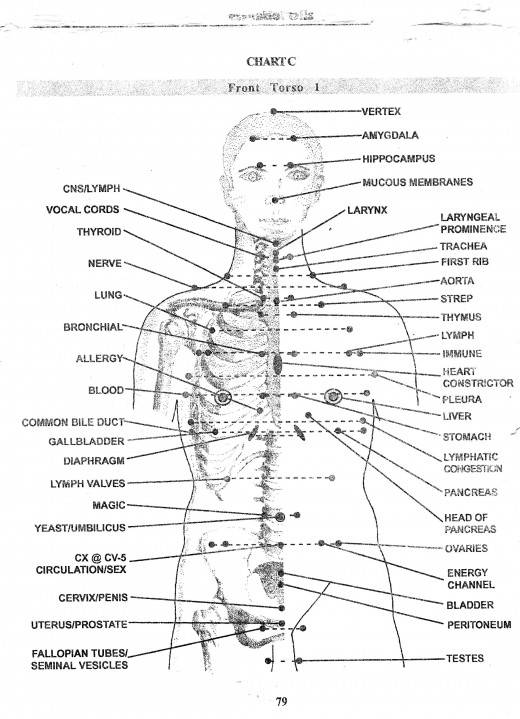 Here's the chart I used to locate the acupressure point on my son's body and treat it with the recommended oil.  I love this book by Dr. Mein, called Releasing Emotional Patterns with Essential Oils.
