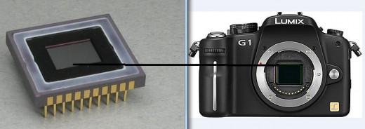 image sensor - outside and inside a camera