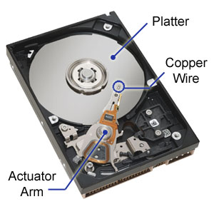 Picture showing the parts inside a hard drive