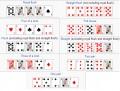 Highest Poker Hand: Ranking Best to Worst