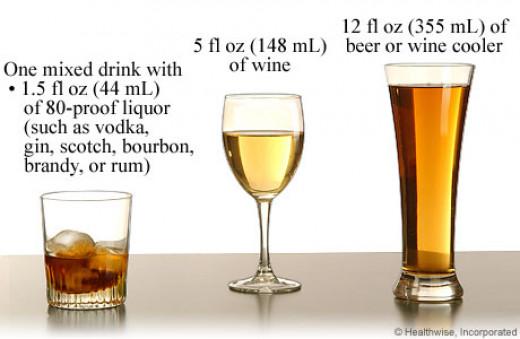 Wine, right between beer and liquor!