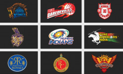 Which Team will Win this Season IPL?