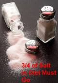 Low Salt Diet Plan and Lists of Best and Worst Foods for Sodium