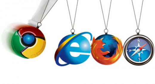 This are the various and most used browsers of today