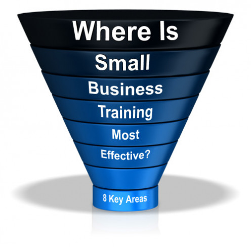Where Is Business Training Most Cost-Effective?