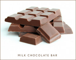 Is there milk chocolate bars made with milk from something other then cows? (goats, humans, sheep)