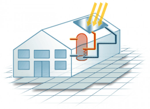 Solar energy is free and can aid significantly in the heating needs of your house.