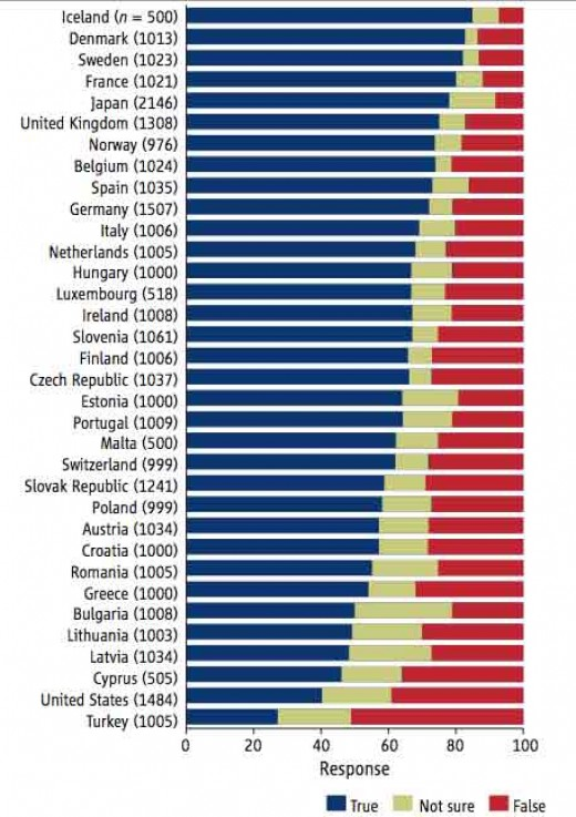Chart courtesy of Jon Miller