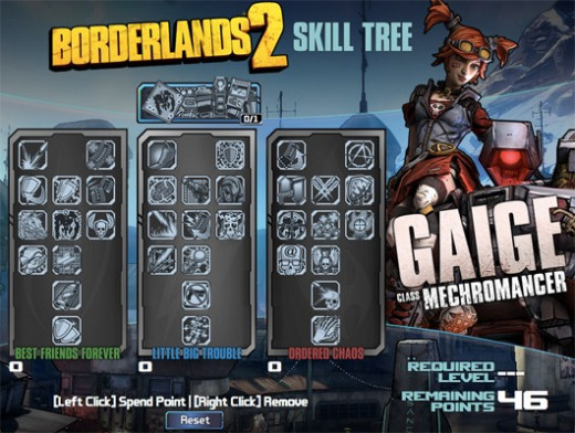 Sample of Gaige Skill Tree