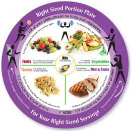 Using a portion control plate is helpful to learn portion sizes