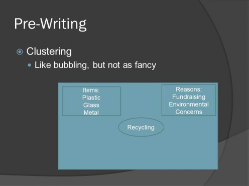 Example of clustering using the topic of recycling
