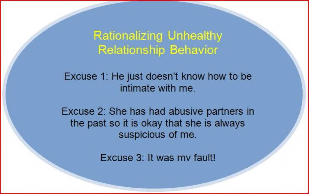 What is unacceptable behaviour in a relationship