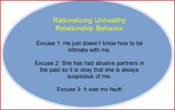 Unhealthy Relationship Behavior: When You Have to Rationalize It to Yourself and Others