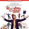 3 Reasons Why Willy Wonka and the Chocolate Factory is a Horror