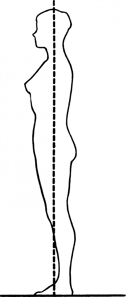 Correct posture.