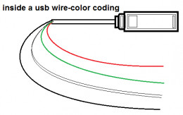 usb pins of the four wires inside the usb black and white and green