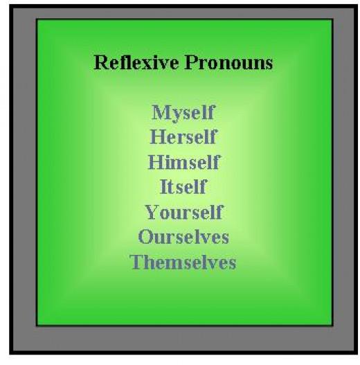 Listo of Reflexive Pronouns