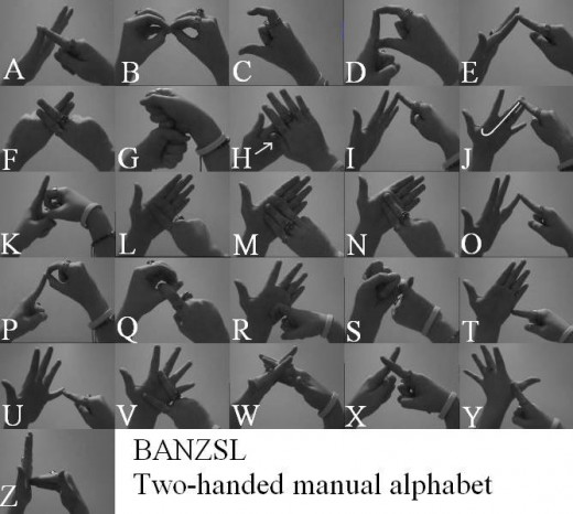 Sign language can be used to ease communication for those with autism who have limited or no language or speech skills. This photo shows the British sign language alphabet.