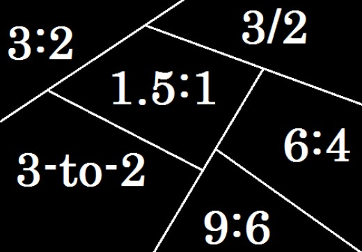 Equivalent ways of writing the ratio 3:2.
