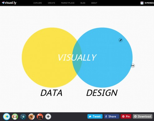 Visual.ly's venn diagram template
