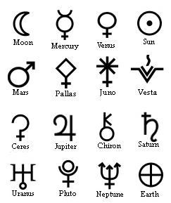 Astrological Planets and Asteroids Glyphs in Chaldean Order