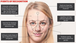 Facial Recognition - A Marvel or a Scare?