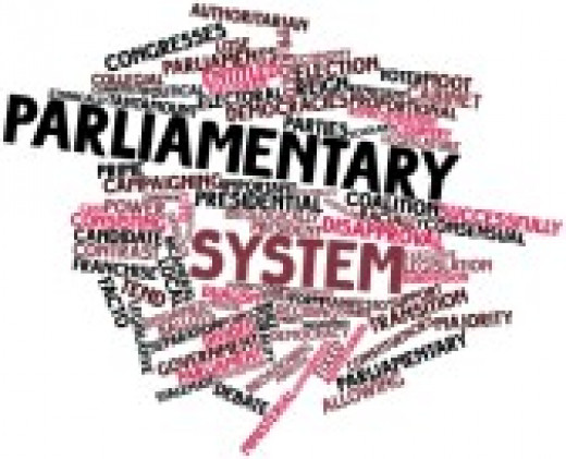 Parliamentary Democracy Presidential or Parlia...