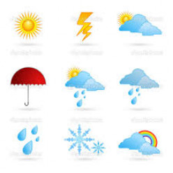 What is the weather that make your mind romantic, sad and happy ?
