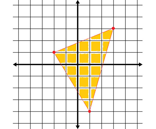 calculate the area of a triangle with vertices given as coordinates.