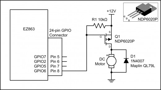 Figure 1.2: GPIO Output Example Using a MOSFET