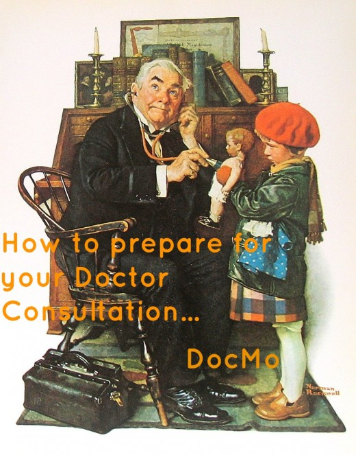 How to prepare for a Doctor consultation .. painting by Norman Rockwell