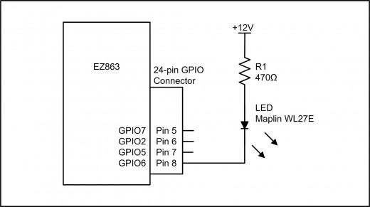 Figure 2.2: GPIO Output Example Using an LED