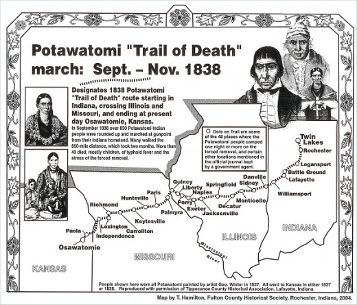 Potawatomi 1838 Trail of Death
