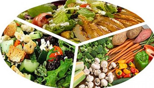 Daily eating plan to lose weight in natural ways without dieting