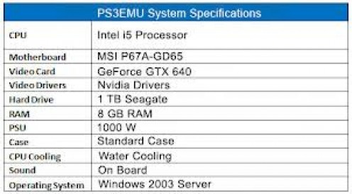 Sony's Playstation 3 specs are impressive. They spared no expensive in making this console very fast and the graphics superb.