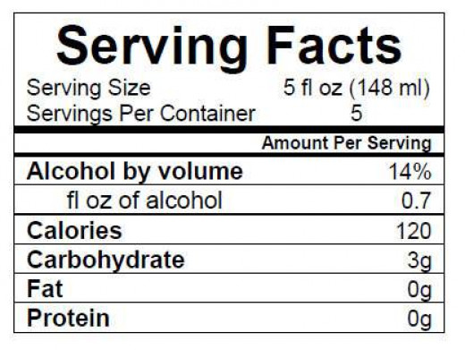 Sample of new wine nutrition label proposed by the US Alcohol and Tobacco Tax and Trade Bureau.