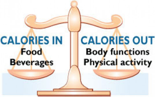 Metabolism stays healthy with balance.