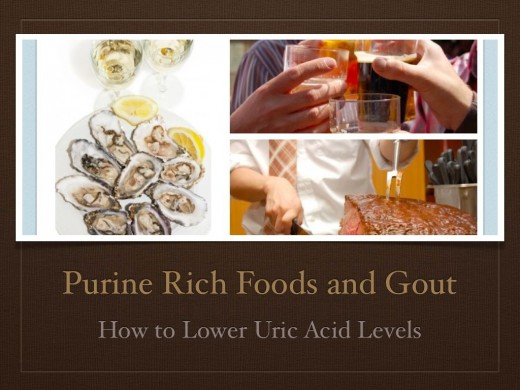 Oysters, alcohol and beef are common sources of purine. Purine raises uric acid levels in the body and promotes crystals to form in our joints. These conditions can be a precursor to gout attacks.