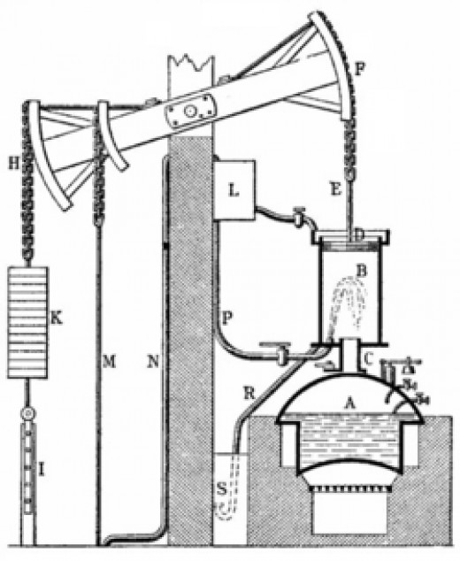 Steam power essentially replaced human power on hand operated carding and spinning. Stem power could operate thousands of individual spinning mules. Before steam, water power in mills was used to the same, but not as efficient end.