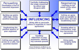 How to influence outcomes?