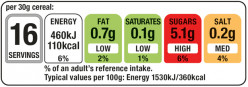 Food Nutrition Labels - Fact or Fiction