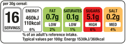 New British Food Labeling System uses the green, amber, red coloring code that everyone understand. The lack of an overall rating is unfortunate.