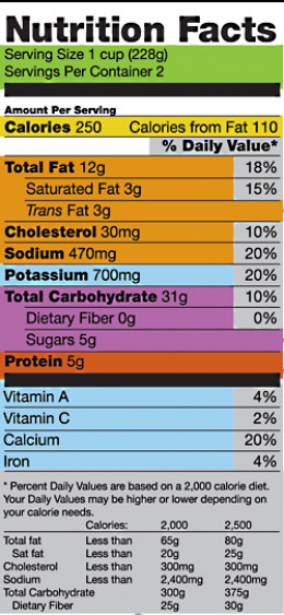 A colored version of the Nutrition Facts labels used in the US