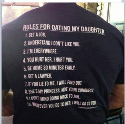 What rules would you have for anyone (of age) dating your daughter?