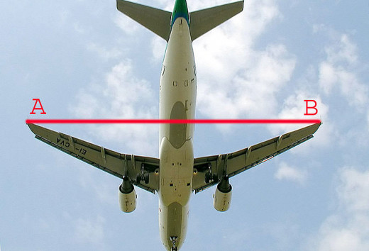 An Example of the wingspan of an airplane
