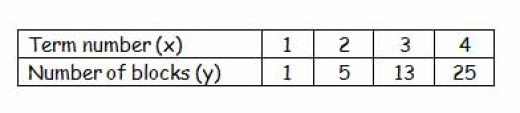 second maths coursework Practice math online with unlimited questions in more than 200 precalculus math skills ixl learning sign in remember sign in now more  2 second grade.